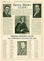 Thumbnail image of Sierra Madre Club 1909 Roster cover