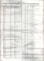 Thumbnail image of Auburn Prison 1833 List of Convicts Discharged cover