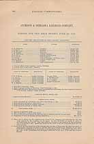 Thumbnail image of Atchison and Nebraska Railroad 1886 Report cover